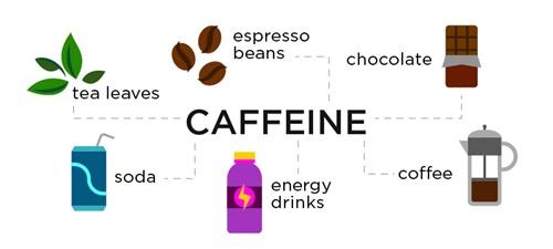 منابع تولید کافئین